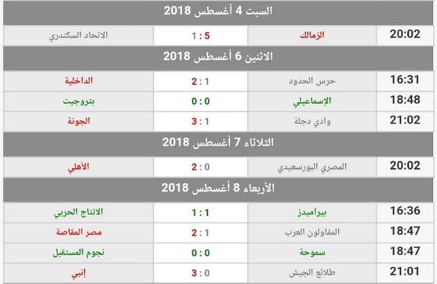 جدول ترتيب الدوري المصري بعد نتائج مباريات الأسبوع الثاني