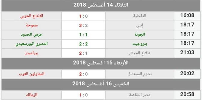 جدول ترتيب الدوري المصري بعد نتائج مباريات الأسبوع الثالث