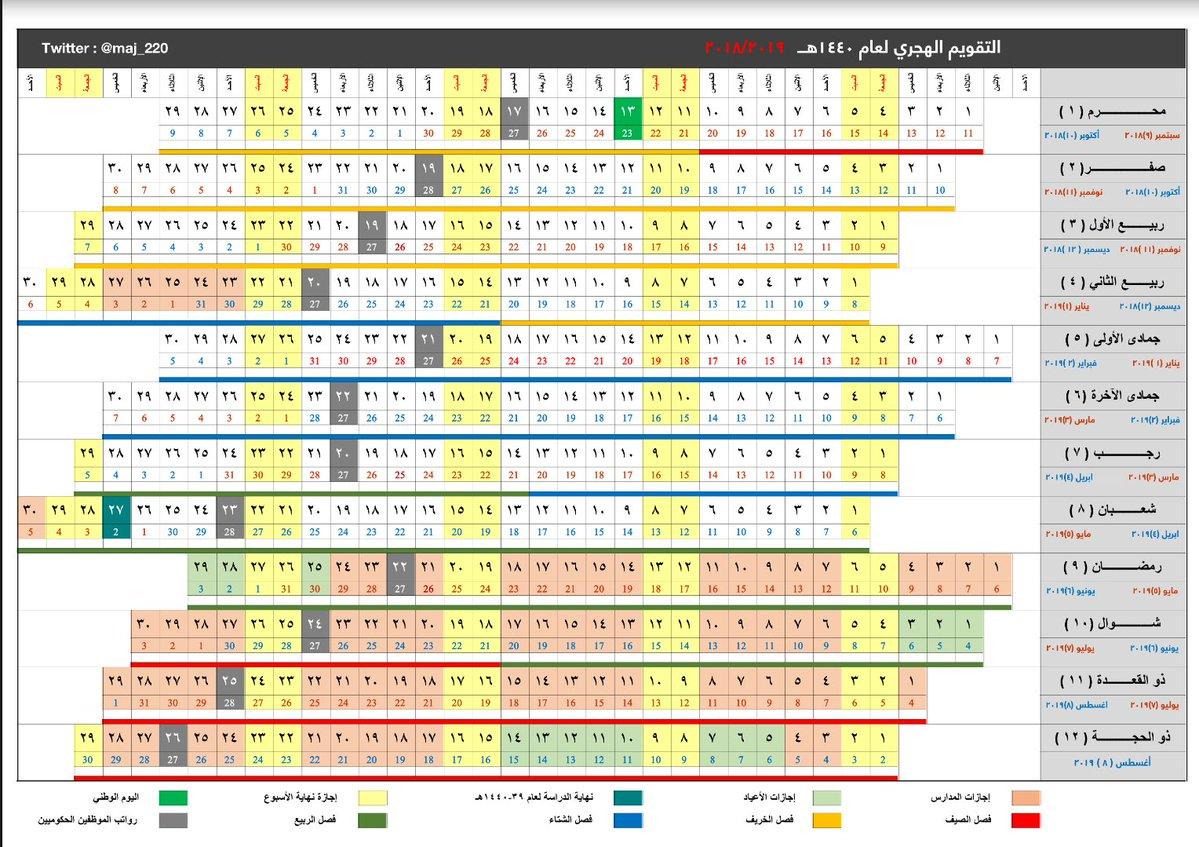التقويم الهجري 1440 والميلادي 2018-2019