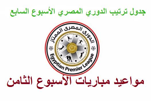 جدول ترتيب الدوري المصري الأسبوع السابع .. مواعيد مباريات الأسبوع الثامن