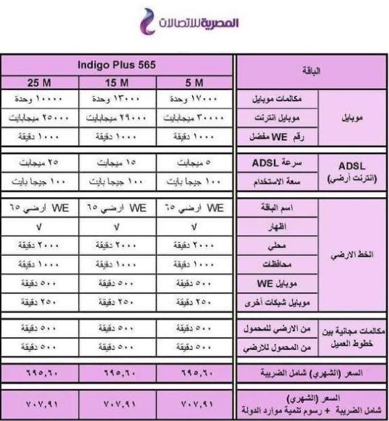 شرح نظام Indigo Plus 565 وسعر الباقة بعد الضريبة