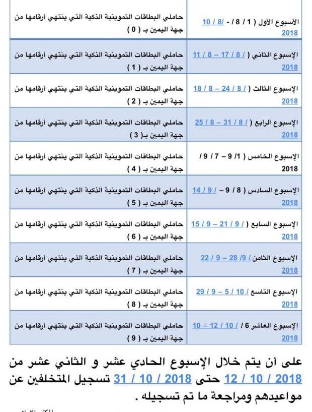 """تجنبا للإيقاف.. ننشر بالصور 4 خطوات لـ """"تحديث بيانات البطاقات التموينية"""" عبر موقع دعم مصر وموقع التموين tamwin 2"""