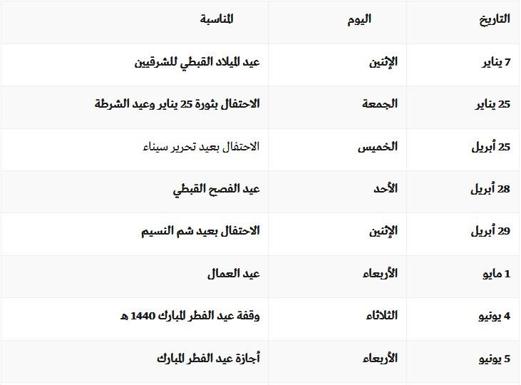 أجازات 2019 الرسمية في مصر.. بيان الإجازات والعطلات الرسمية 2019 -1440بمصر والسعودية 2