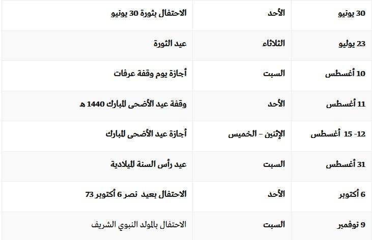 أجازات 2019 الرسمية في مصر.. بيان الإجازات والعطلات الرسمية 2019 -1440بمصر والسعودية 3