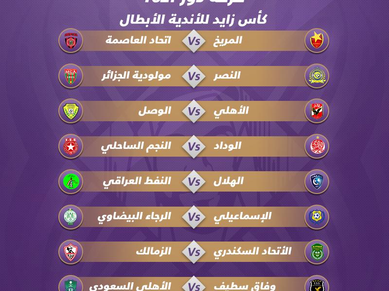 نتيجة قرعة دور الـ 16 فى كأس زايد للأندية الأبطال 2018
