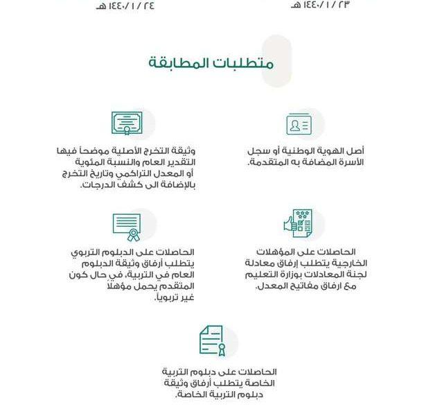 أسماء المرشحين والمرشحات للوظائف التعليمية 1440 للمطابقة النهائية في الخدمة المدنية