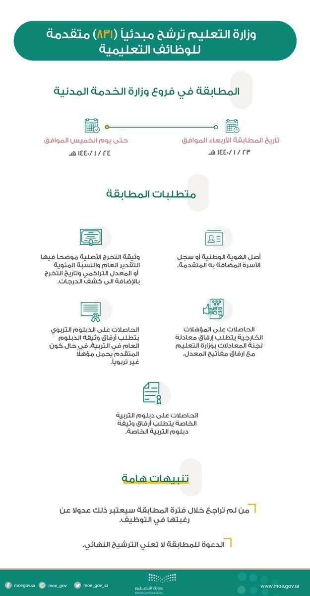 نظام جدارة للوظائف التعليمية