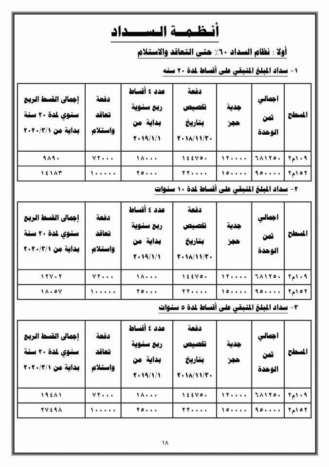 الإسكان تطرح شقق لؤلؤة القاهرة الجديدة.. تعرف على الأسعار وطريقة التقديم بالصور 8
