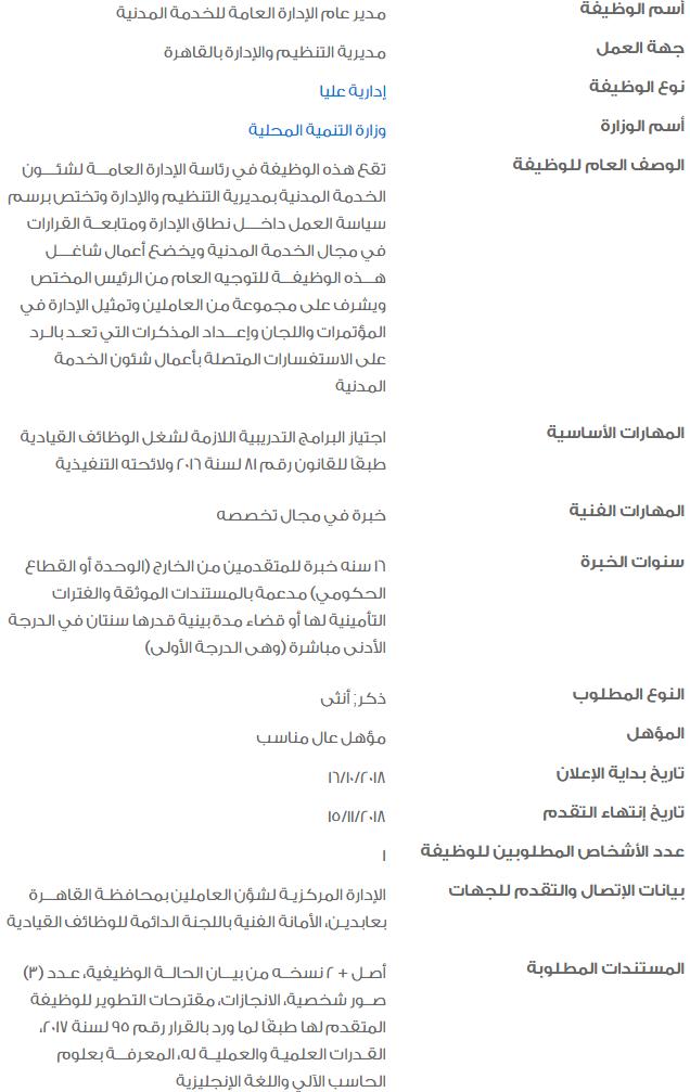 وظائف خالية للشباب في وزارة التنمية المحلية بالشروط والأوراق المطلوبة للتقديم 2