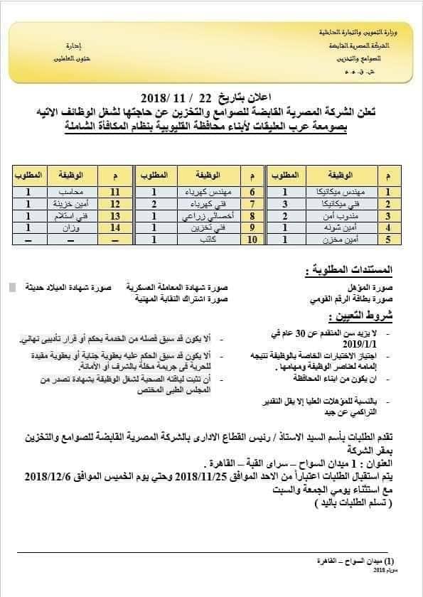 وزارة التموين والتجارة الداخلية تعرض وظائف لمختلف المؤهلات في مختلف المحافظات 1