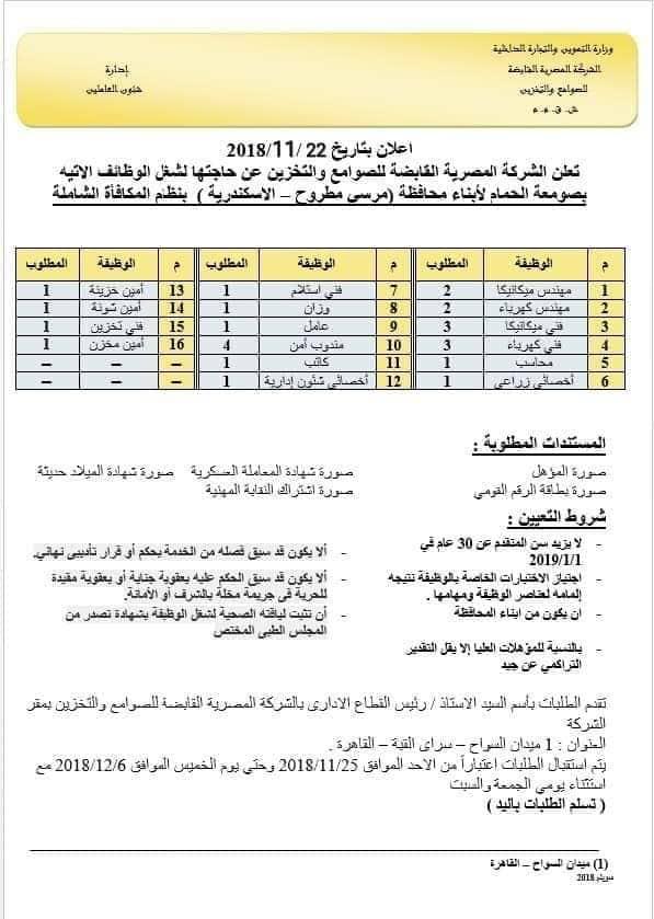 وزارة التموين والتجارة الداخلية تعرض وظائف لمختلف المؤهلات في مختلف المحافظات 2