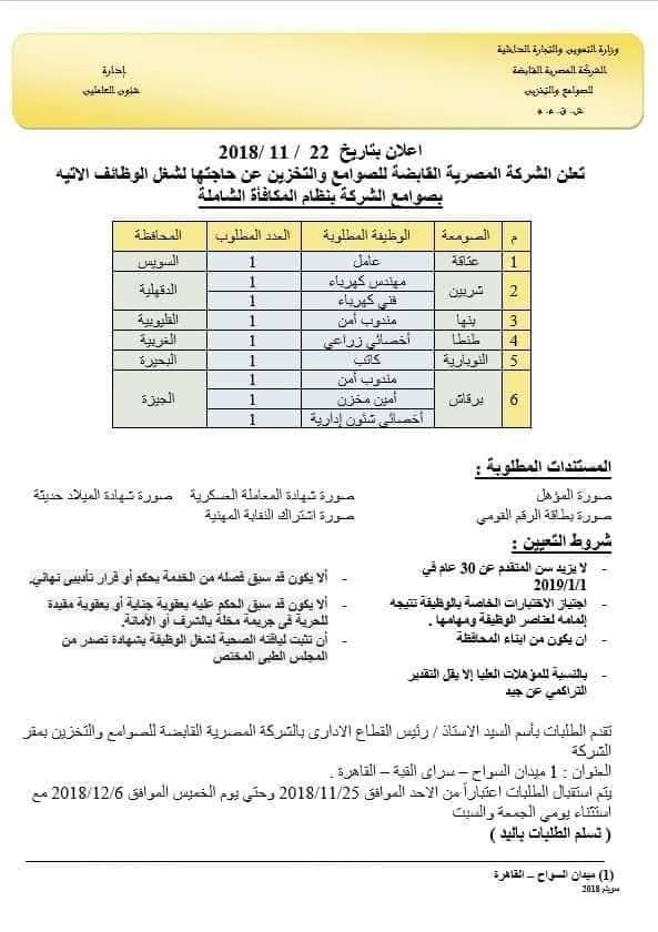 وزارة التموين والتجارة الداخلية تعرض وظائف لمختلف المؤهلات في مختلف المحافظات 3