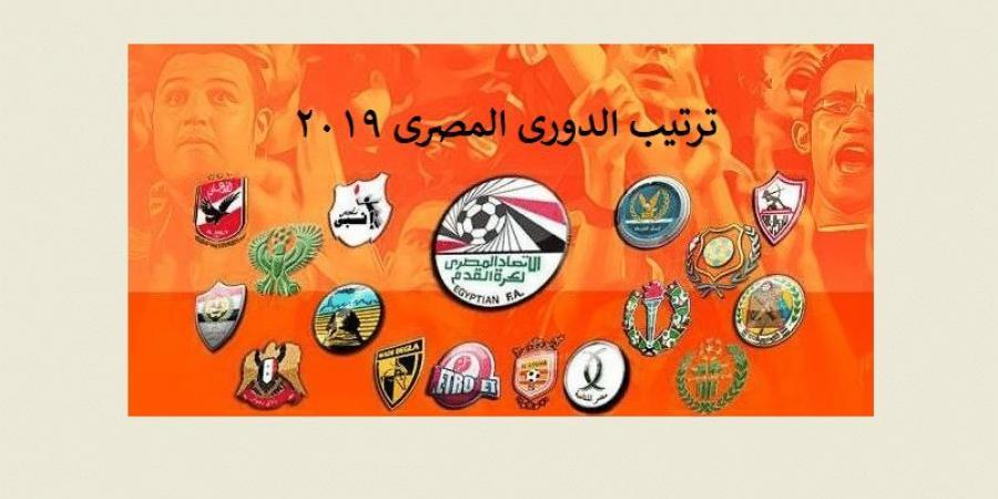 تعرف على جدول ترتيب الدوري المصري