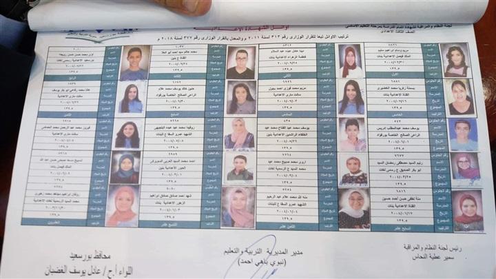 نتيجة الشهادة الإعدادية محافظة بورسعيد 2019