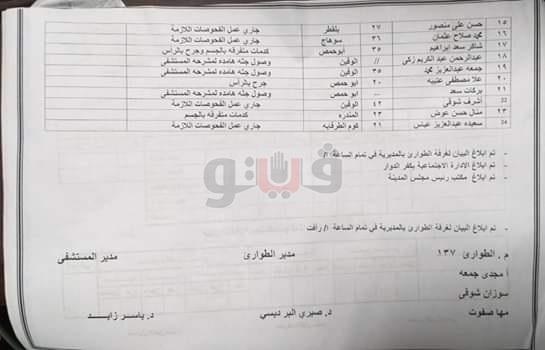 عاجل بالصور والأسماء| أول بيان أمني بشأن فاجعة أبوحمص بالبحيرة منذ قليل.. وارتفاع عدد المصابين لـ34 شخص و 6 وفيات 1
