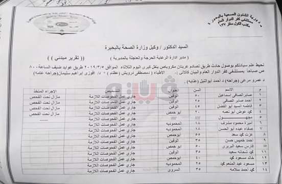 عاجل بالصور والأسماء| أول بيان أمني بشأن فاجعة أبوحمص بالبحيرة منذ قليل.. وارتفاع عدد المصابين لـ34 شخص و 6 وفيات 2