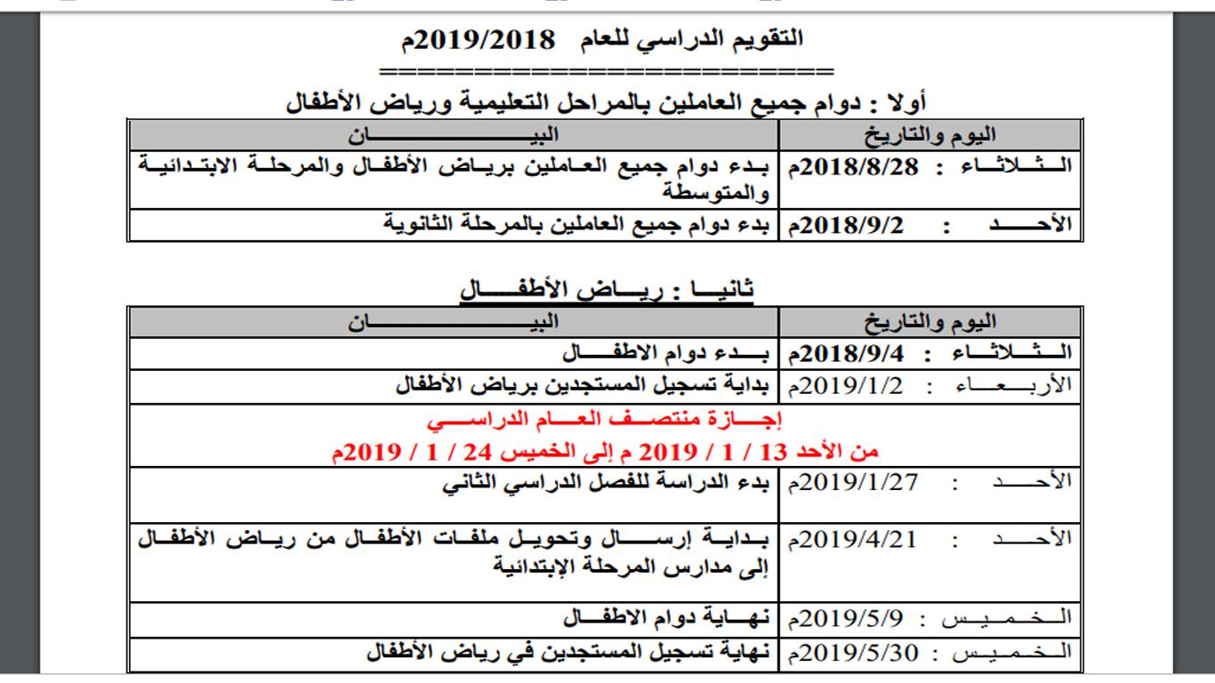 %D8%B1%D8%B2%D9%86%D8%A7%D9%85%D8%A9 1 - نتائج الثانوية العامة 2019 الكويت بالرقم المدني على موقع المربع الإلكتروني وطالب وتطبيق MOE Kuwait وقائمة بأسماء المصريين الأوائل