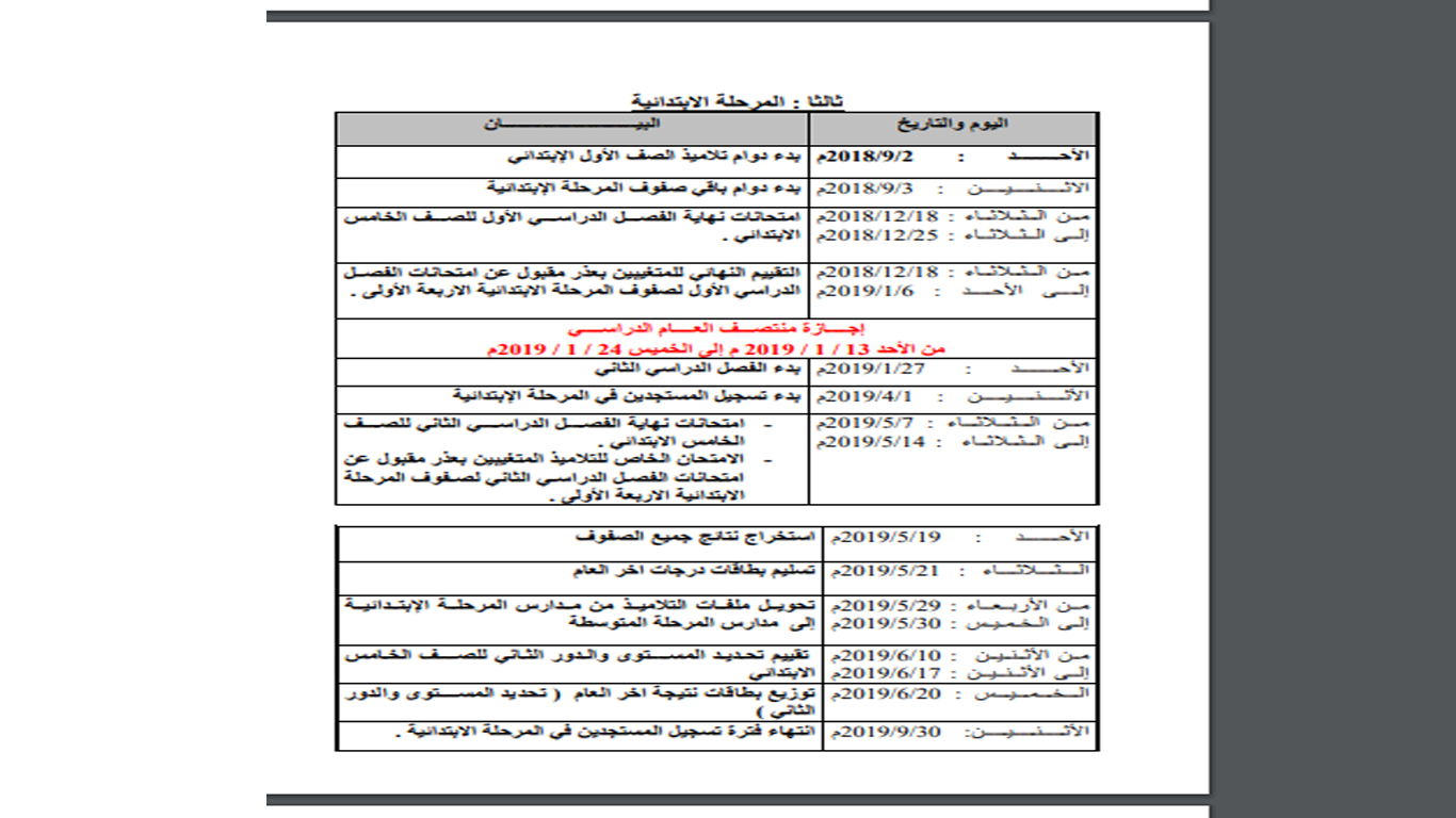 %D8%B1%D8%B2%D9%86%D8%A7%D9%85%D8%A9 2 - نتائج الثانوية العامة 2019 الكويت بالرقم المدني على موقع المربع الإلكتروني وطالب وتطبيق MOE Kuwait وقائمة بأسماء المصريين الأوائل