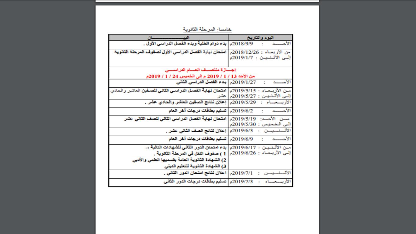 %D8%B1%D8%B2%D9%86%D8%A7%D9%85%D8%A9 4 - نتائج الثانوية العامة 2019 الكويت بالرقم المدني على موقع المربع الإلكتروني وطالب وتطبيق MOE Kuwait وقائمة بأسماء المصريين الأوائل