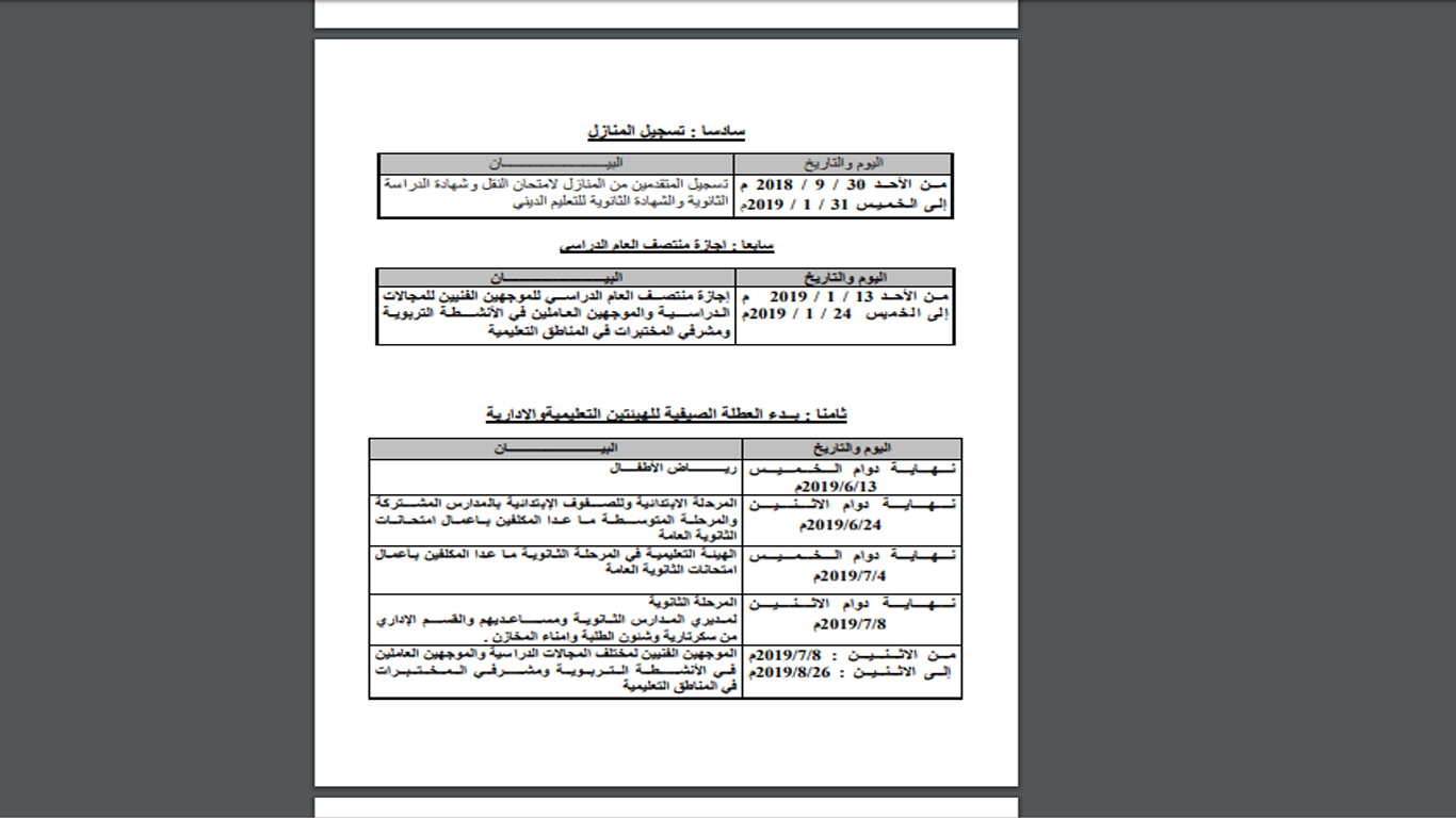 %D8%B1%D8%B2%D9%86%D8%A7%D9%85%D8%A9 5 - نتائج الثانوية العامة 2019 الكويت بالرقم المدني على موقع المربع الإلكتروني وطالب وتطبيق MOE Kuwait وقائمة بأسماء المصريين الأوائل