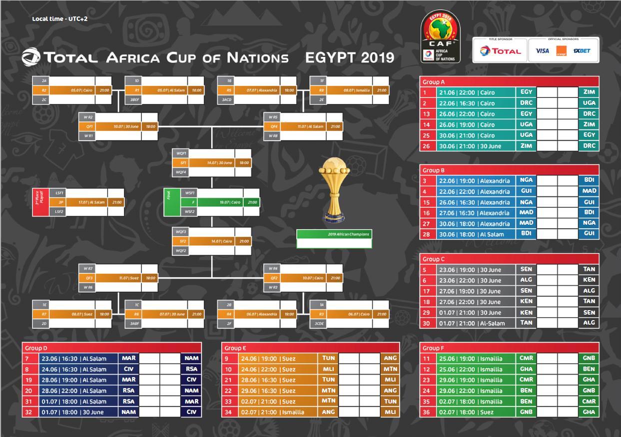 بطولة كأس أمم افريقيا