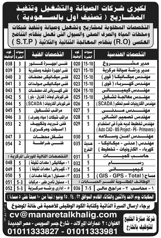 وظائف خالية لجميع المؤهلات للعمل بكبرى الشركات بالمملكة العربية السعودية 2