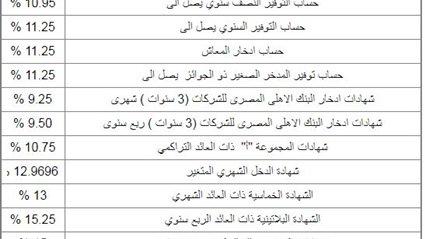 تبدأ من«500 جنيه».. البنك الأهلي يطرح شهادات استثمارية بمزايا كبيرة منها شهادة أمان المصريين.. إليكم التفاصيل 3