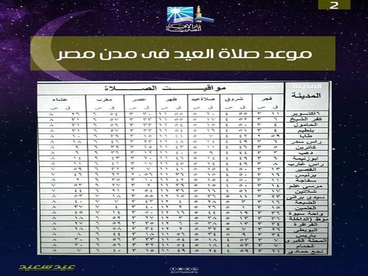 موعد صلاة عيد الفطر المبارك في عدد من مدن ومحافظات مصر.. صور 1