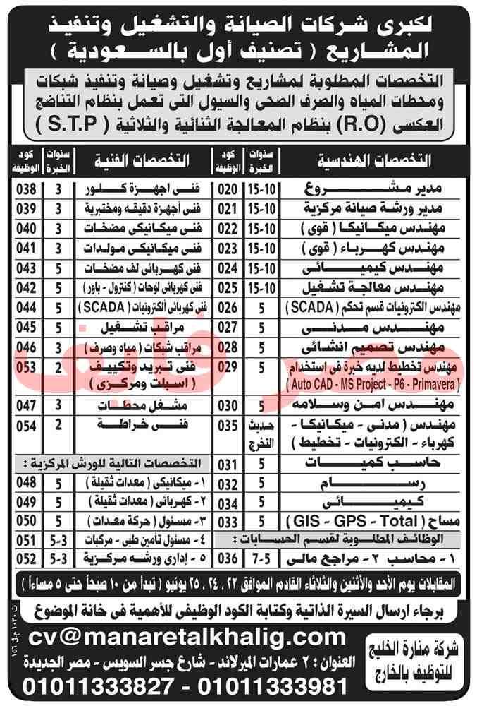 وظائف مهندسين بجريدة الاهرام الجمعة 21/6/2019 3