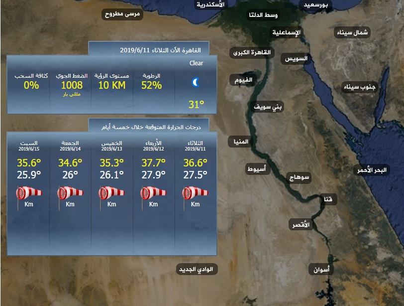 حالة الطقس اليوم الثلاثاء بالدرجات و القاهرة 37