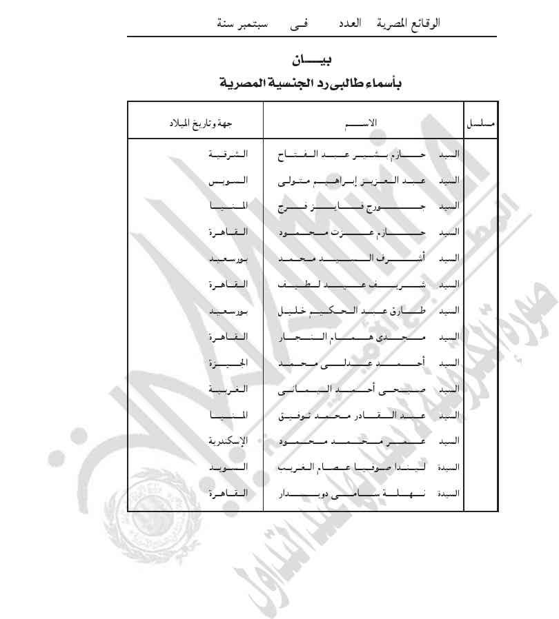 رسمياً بالصور والأسماء.. قرار وزير الداخلية بشأن رد الجنسية المصرية لـ14 مواطناً 2