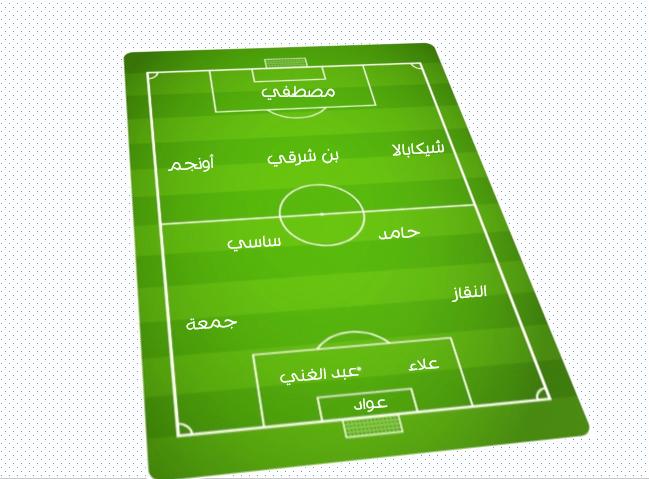 التشكيل المتوقع لمباراة الزمالك وبيراميدز في نهائي كأس مصر 1