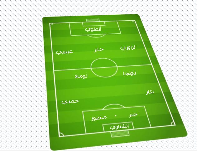 التشكيل المتوقع لمباراة الزمالك وبيراميدز في نهائي كأس مصر 2