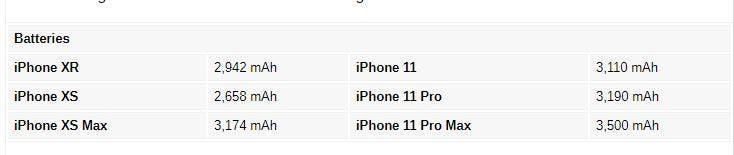 """مواصفات وأسعار هواتف آبل الجديدة """"iPhone 11 - iPhone 11 Pro - iPhone 11 Pro Max """" 2"""