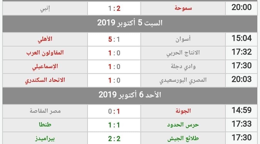 جدول ترتيب الدوري المصري بعد نتائج مباريات الأسبوع الثالث وفوز الأهلى وتعادل الزمالك