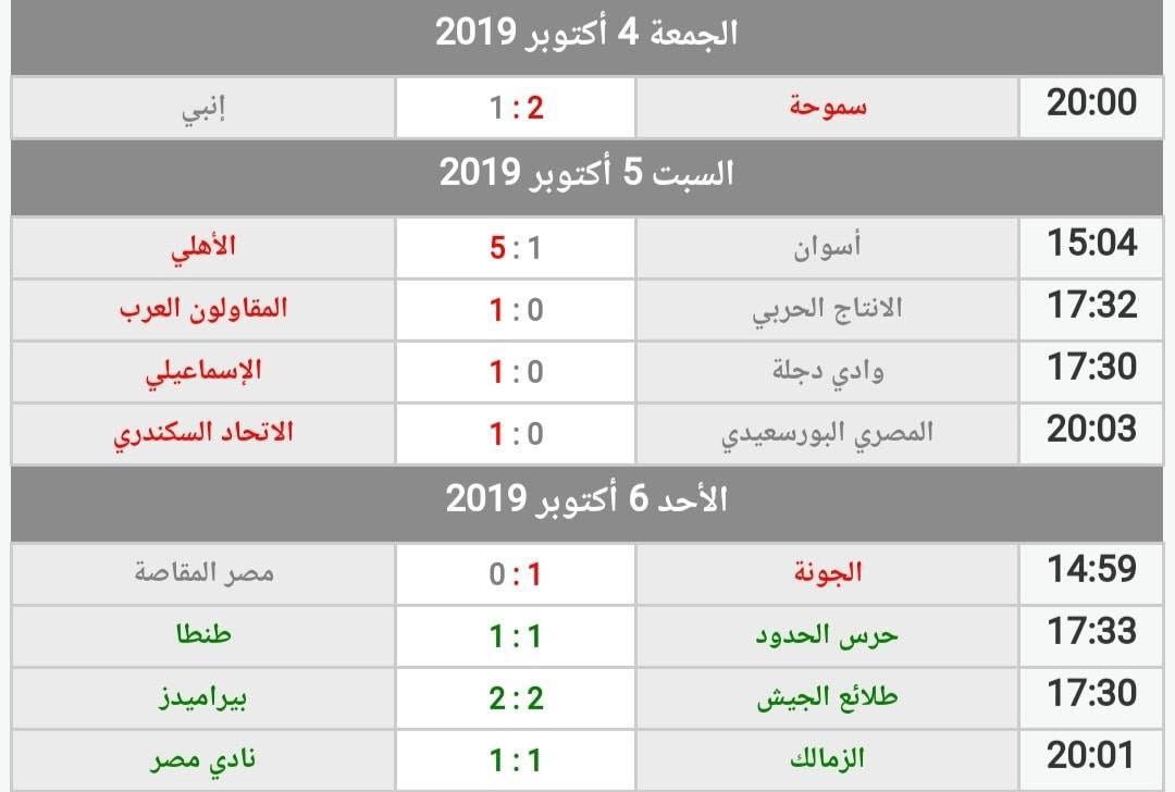 جدول ترتيب الدوري المصري بعد نتائج مباريات الأسبوع الثالث وفوز الأهلى وتعادل الزمالك 1