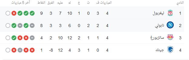 القنوات الناقلة لمباراة ليفربول ونابولي في دوري أبطال أوروبا 27/11/2019 1