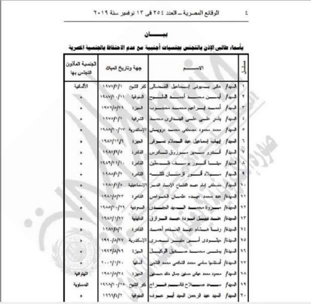 إسقاط الجنسية المصرية عن 20 مواطناً مصرياً ونشر القرار في الجريدة الرسمية.. صور 2