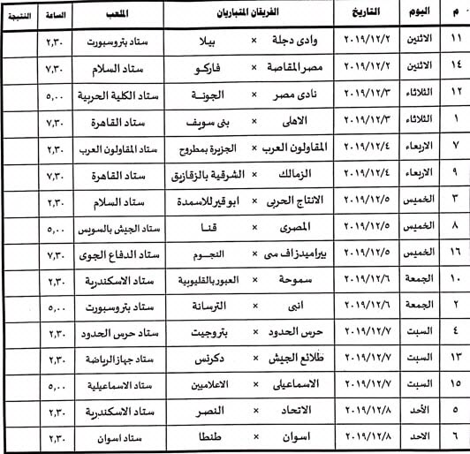 مواعيد مباريات كأس مصر 2020 دور الـ 32 والملاعب التى تقام عليها 1