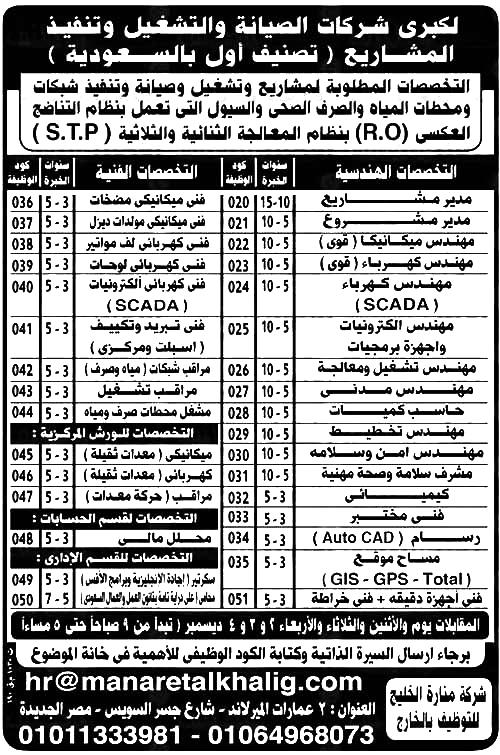 ننشر وظائف خالية من جريدة الأهرام الجمعة 6 ديسمبر 2019 4