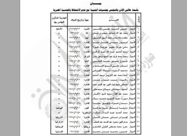 رسمياً بالصور.. قرار بسحب الجنسية المصرية من 23 مواطناً 1