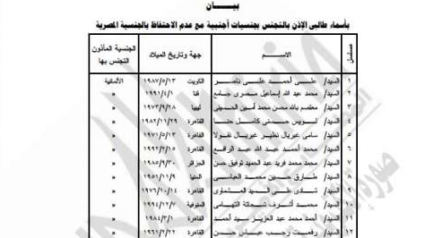رسمياً بالصور.. قرار بسحب الجنسية المصرية من 23 مواطناً