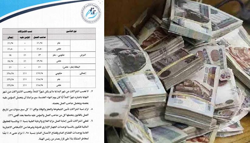 «وداعاً لتدني المعاشات».. زيادة 15% ورفع سن المعاش بقانون التأمينات الجديد هدية الحكومة للمصريين