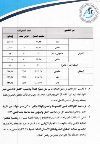 «وداعاً لتدني المعاشات».. زيادة 15% ورفع سن المعاش بقانون التأمينات الجديد هدية الحكومة للمصريين 3