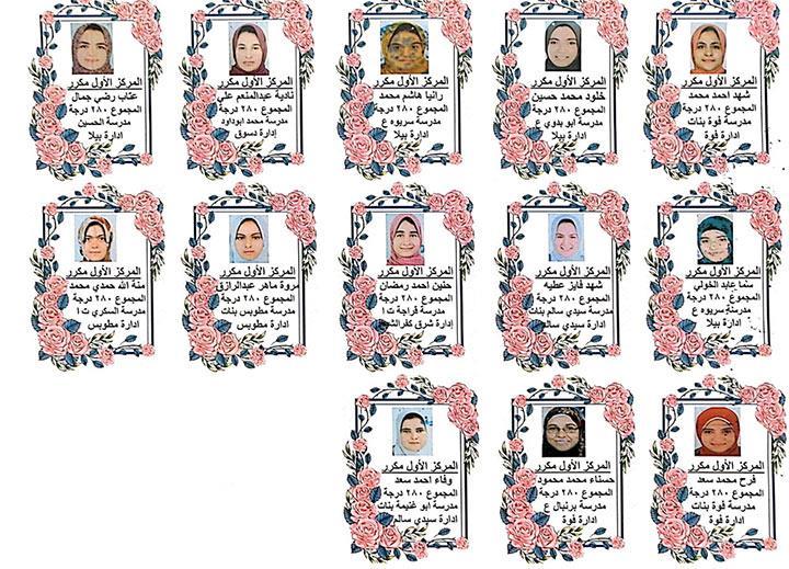 نتيجة الشهادة الإعدادية محافظة كفر الشيخ الترم الثاني 2020 ظهرت الآن 4