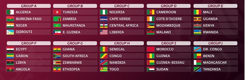 نتيجة قرعة أفريقيا المؤهلة لكأس العالم 2022