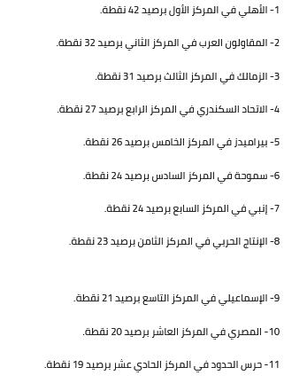 جدول ترتيب الدوري المصري بعد فوز الأهلي على طلائع الجيش بثلاثية نظيفة 1