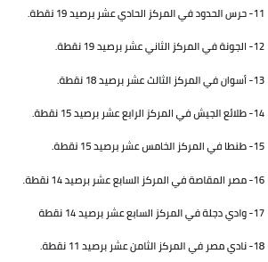 جدول ترتيب الدوري المصري بعد فوز الأهلي على طلائع الجيش بثلاثية نظيفة 2