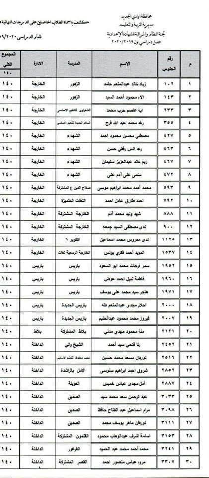 ظهرت: نتيجة الشهادة الاعدادية محافظة الوادي الجديد 2020 الترم الأول على موقع مديرية التربية والتعليم 3