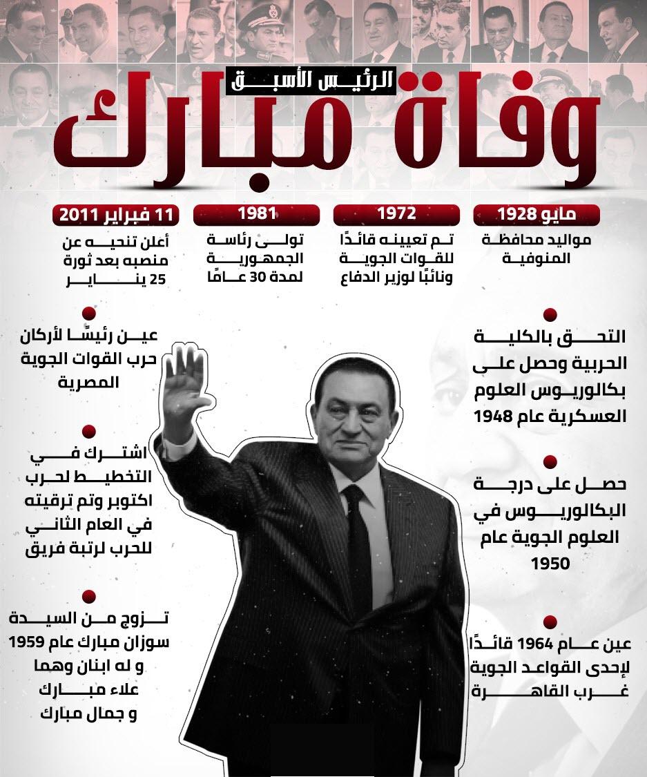 حكاية حسنى مبارك مع شهر فبراير ورئاسة الجمهورية تعلن الحداد العام على وفاته لمدة ثلاثة ايام 1